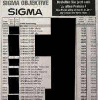 SigmaPriceIncrease