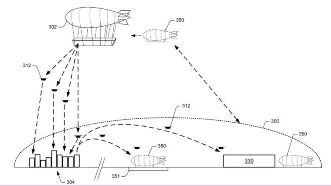 Amazon Unveils Plans for Giant Warehouse Airships