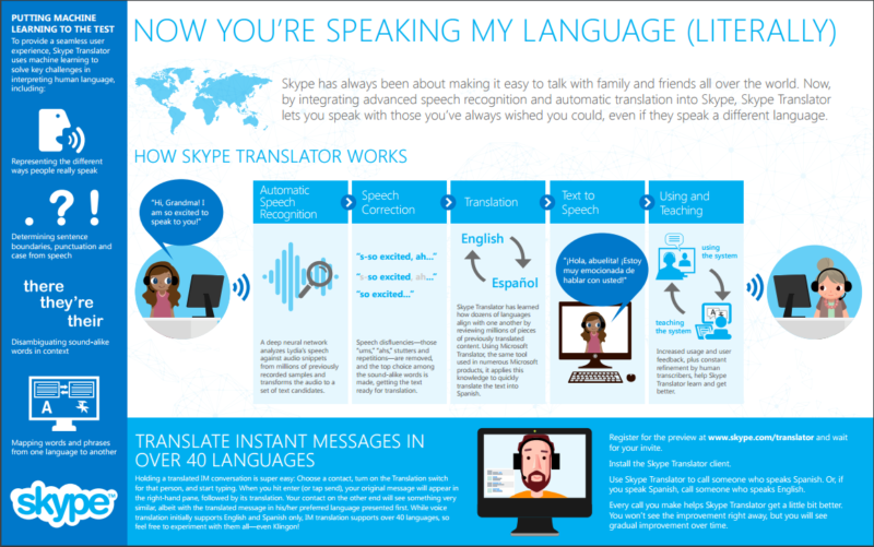 Skype Live Translation feature