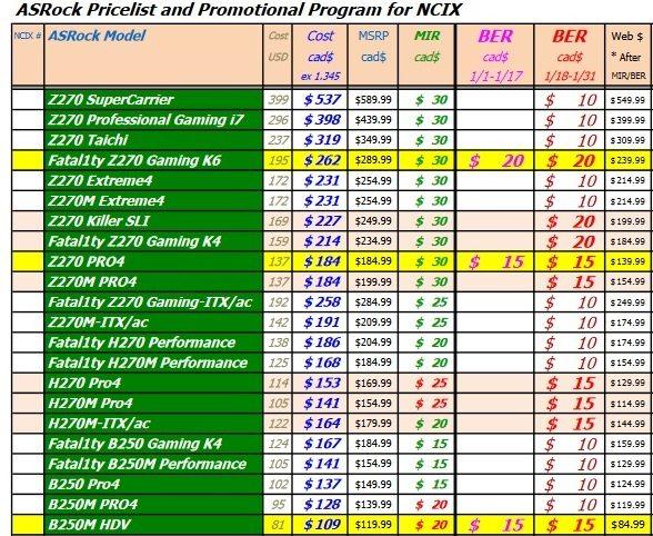 ASRock Z270 Motherboard Line