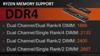 AMD Ryzen DDR4 Memory Support