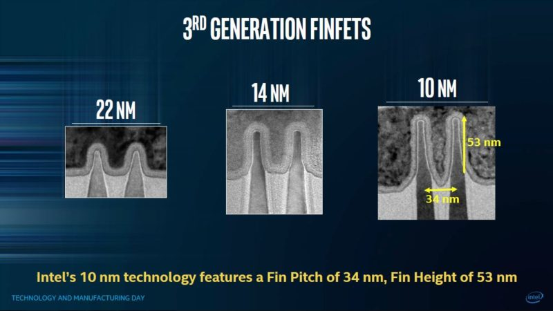 Intel 10nm Process 1