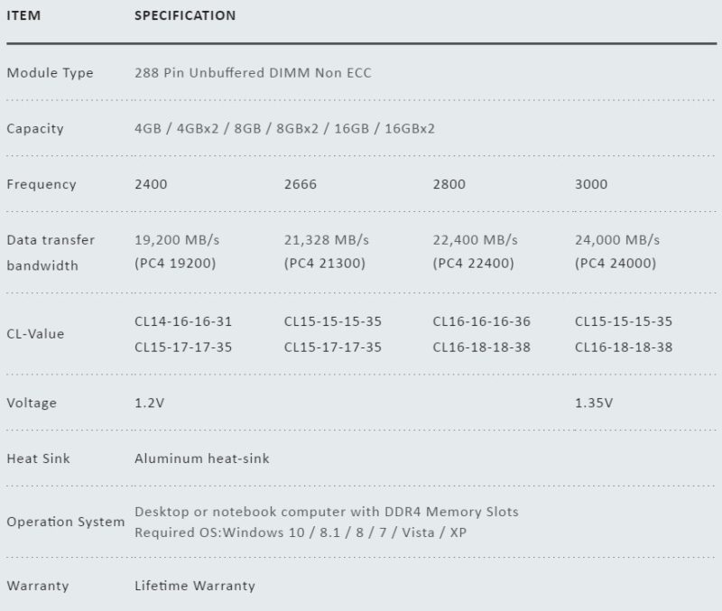 T force specifications