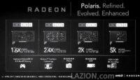 AMD Radeon RX 500 series 3