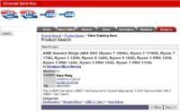 AMD USB 3.1 Ryzen PRO