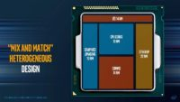 Intel Heterogeneous Integration 3