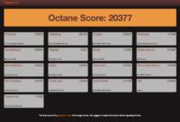 Google Has Retired the Octane JavaScript Benchmark Suite