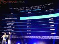 Acer's Predator Triton 700 Uses A New GTX 1080 GPU