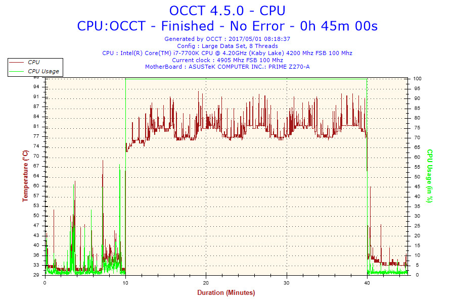 Intel Core i7 7700 spike 1