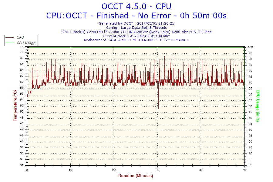 Intel Core i7 7700 spike 2