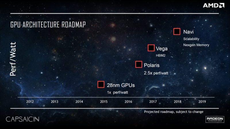 amd vega navi roadmap 1