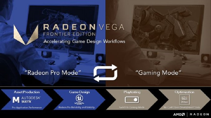 AMD Radeon Pro Vega Frontier Edition Driver Swap
