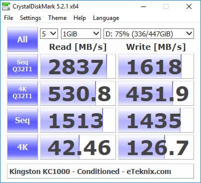 Kingston KC1000 480GB BenchCondi cdm 75