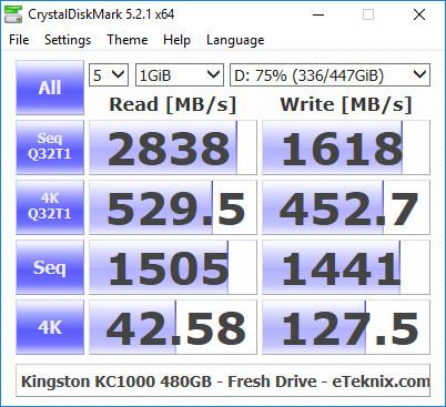 Kingston KC1000 480GB BenchFresh cdm 75