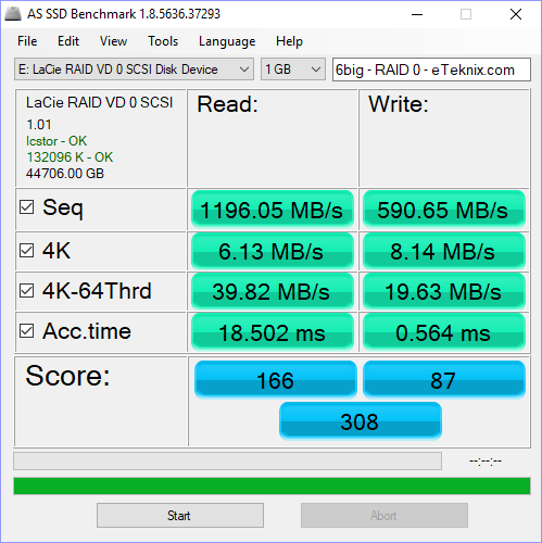 LaCie 6big 48TB Bench asssd seq raid 0