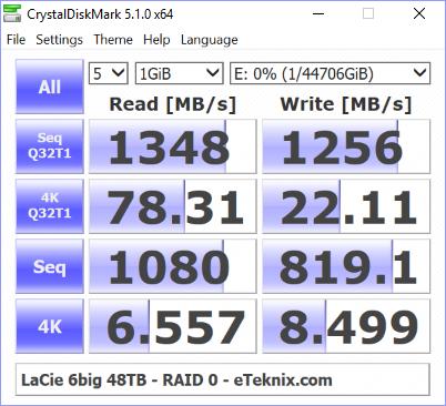 LaCie 6big 48TB Bench cdm raid 0