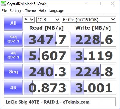 LaCie 6big 48TB Bench cdm raid 1