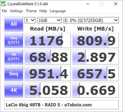 LaCie 6big 48TB Bench cdm raid 5