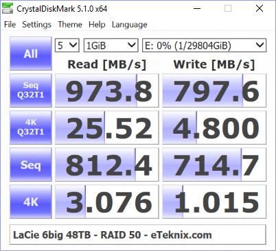 LaCie 6big 48TB Bench cdm raid 50