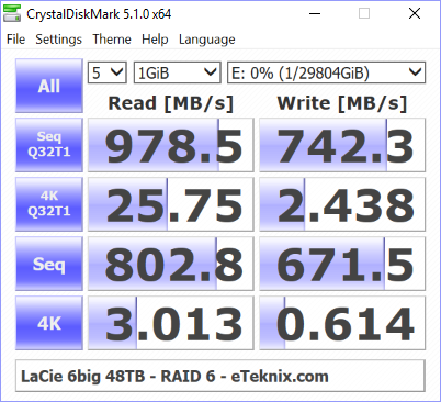 LaCie 6big 48TB Bench cdm raid 6