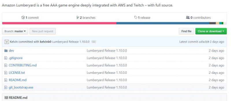 Amazon Lumberyard Engine Source Code on GitHub