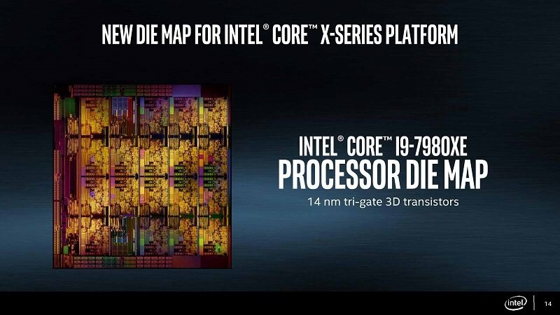 Intel's $2000 Core i9-7980XE Benchmarks Have Leaked