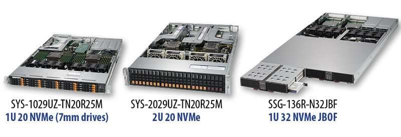 Supermicro High-Density High-IOPS NVMe server