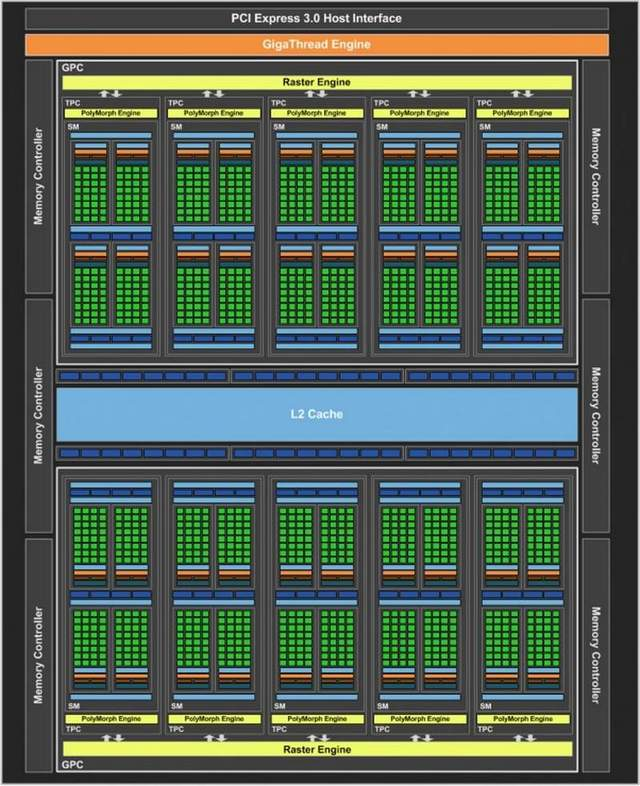 NVIDIA Releasing GeForce GTX 1060 GPU with 5GB Memory