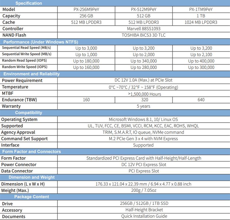 Plextor M9Pe M9PeY 512GB SS specs