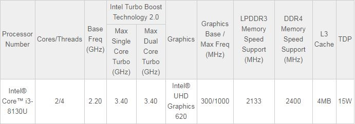 Intel Core i3 8130U CPU