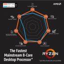 AMD 18096 Ryzen7 1800x Charts Social Banners 1080x1080