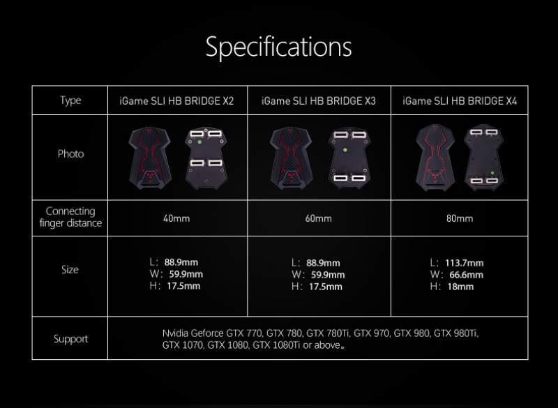Colorful Announces iGame SLI HB Bridge for GeForce Cards