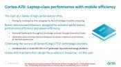 ARM Cortex A76 4