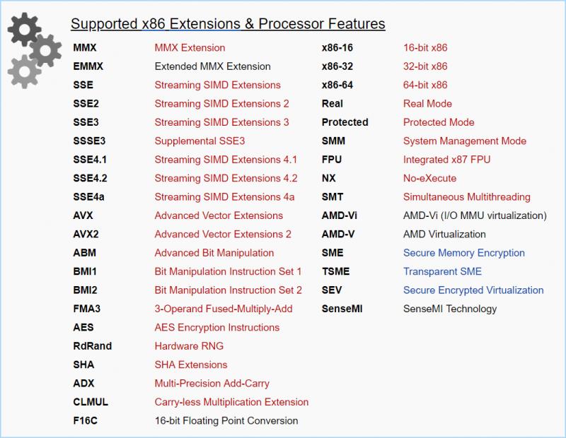 AMD EPYC 7551P SSPress EPYC7000 x86 extensions