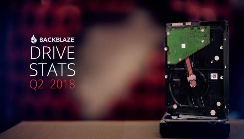 Backblaze Publishes Q2 2018 HDD Reliability Statistics