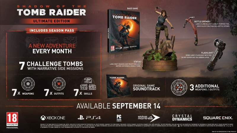 Shadow of the Tomb Raider Has Already Gone Gold