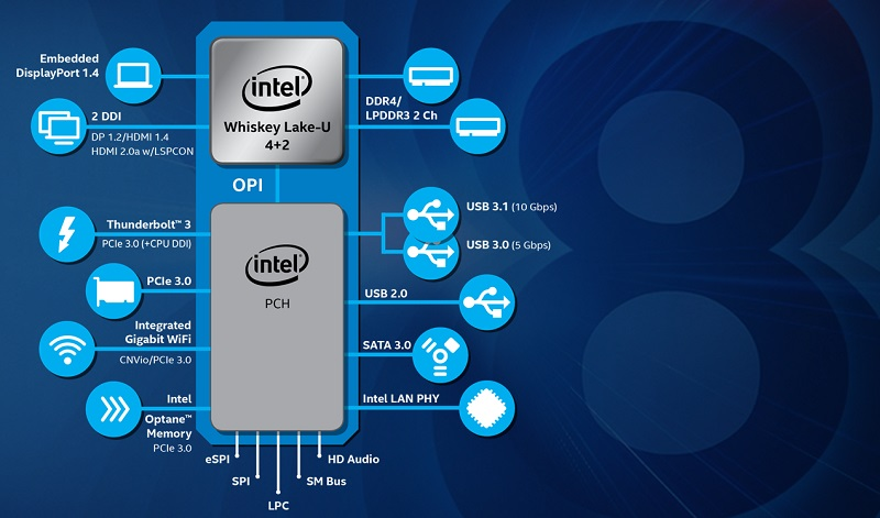 Intel Clarifies Hardware Mitigations for Meltdown and Spectre