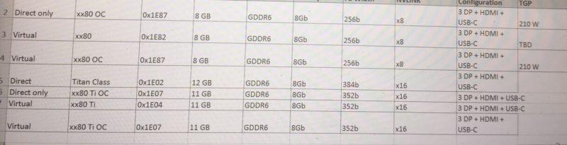 NVIDIA GeForce 20 Series