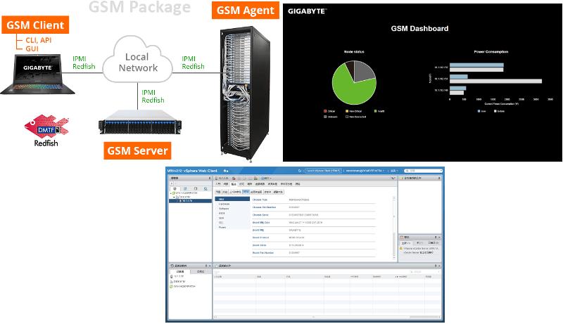 GIGABYTE MD71-HB0 SS Press remote management