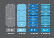 Micron SLC MLC TLC QLC 3D NAND