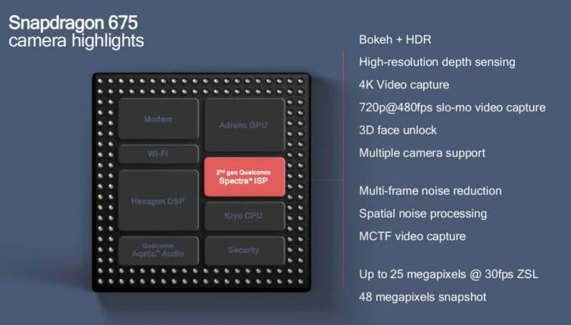 Qualcomm Snapdragon 675 Camera