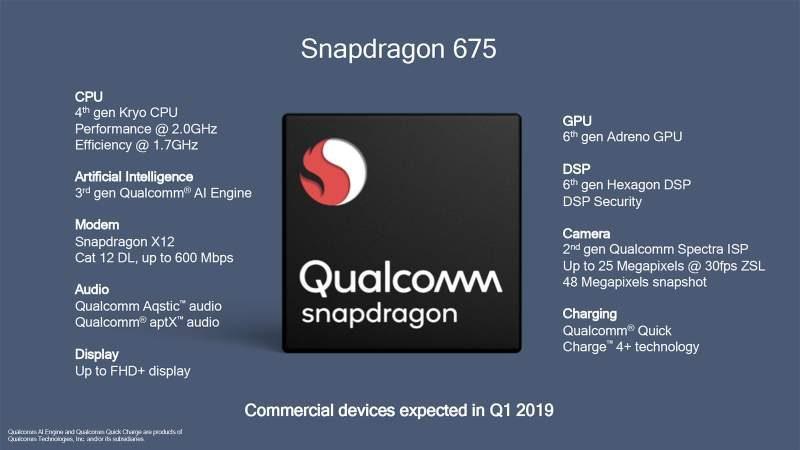 Qualcomm Announces the Snapdragon 675 SoC