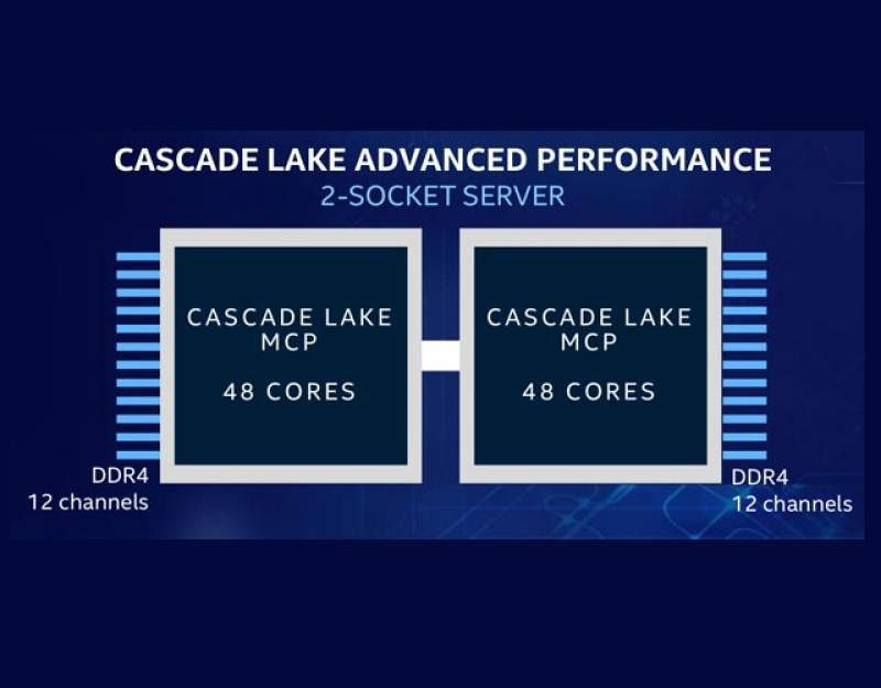 Intel Announces Cascade Lake-AP Xeon with up to 48-Cores