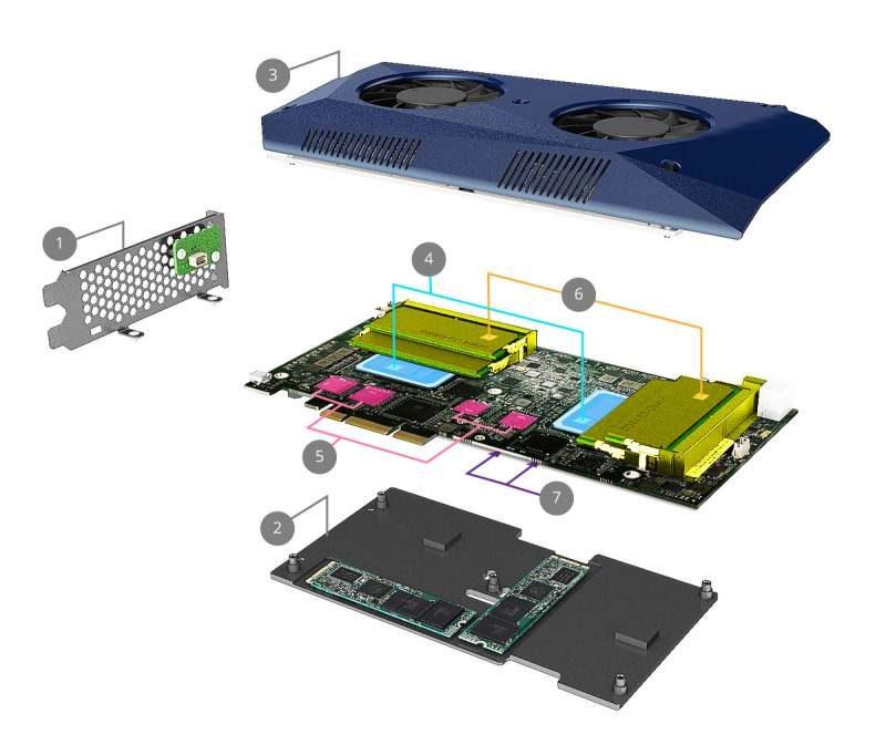 QNAP Announces the Mustang-200 Computing Accelerator Card
