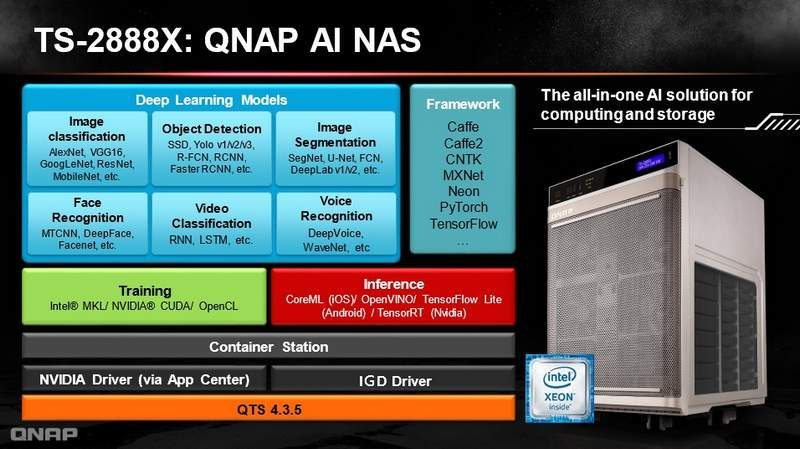 QNAP TS-2888X AI-Ready NAS Now Available for Pre-Order
