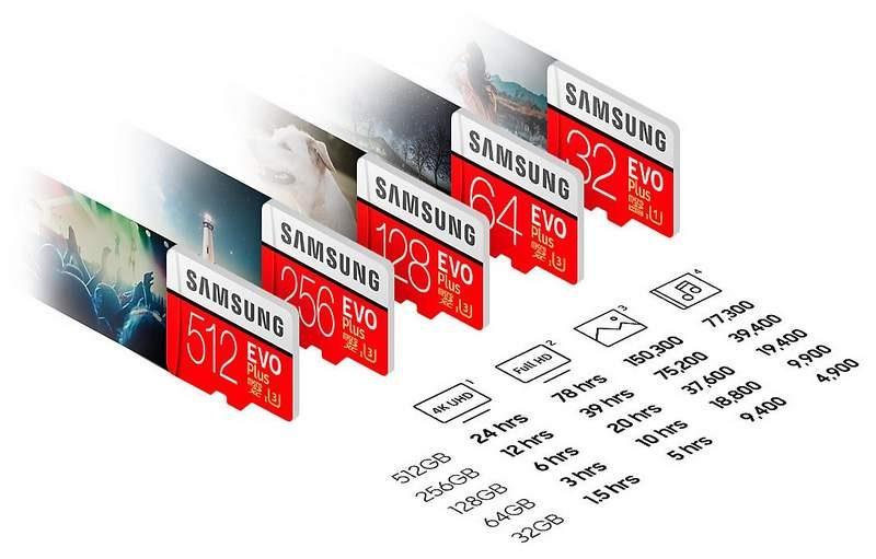 New 512GB Samsung EVO Plus microSD Show Up On Listings