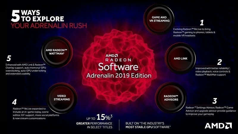 AMD Radeon Software Adrenalin Edition 2019 Notes
