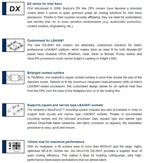Noctua NH-U14S DX-3647 SS features 1