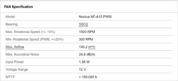 Noctua NH-U14S DX-3647 SS specs fans