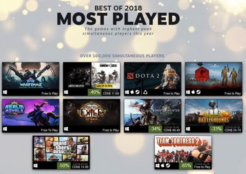 "Valve Announces Steam's ""Best of 2018"" List"
